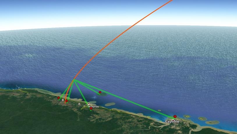 Illustration du système de localisation MARTA